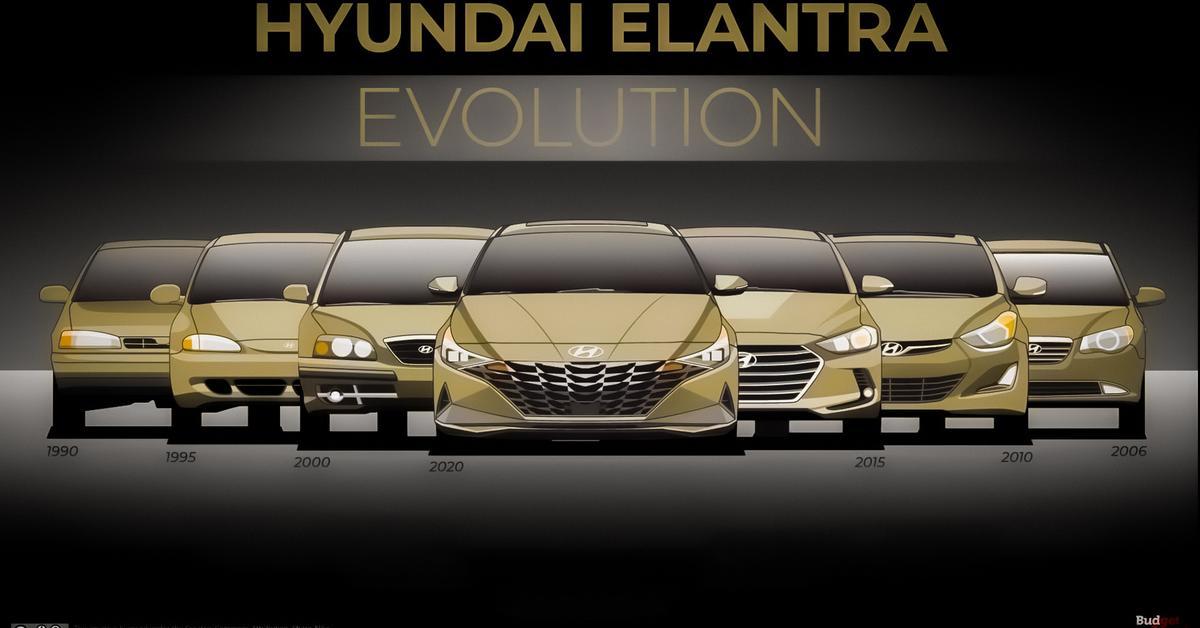 Посмотрите на 30-летнюю эволюцию Hyundai Elantra — Motor